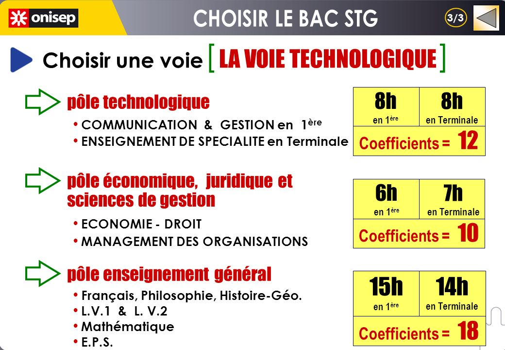 [ ] CHOISIR LE BAC STG 15h 14h Choisir une voie LA VOIE TECHNOLOGIQUE